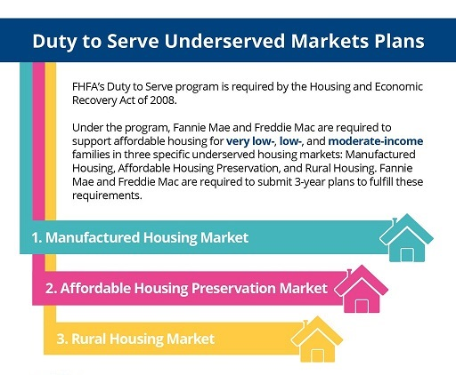 manufactured housing duty to serve