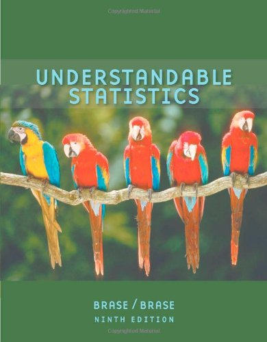 Book Cover for Understandable Stat…