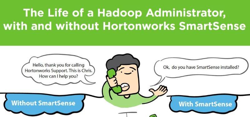 Hortonworks Executive Team Score | Comparably