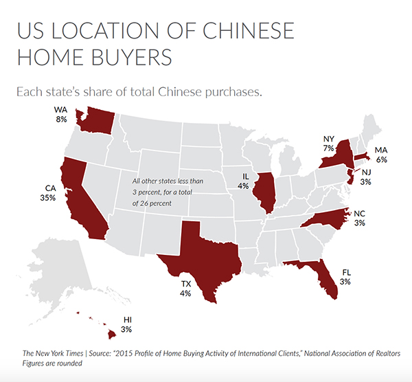 Image result for chinese us real estate investment 2017