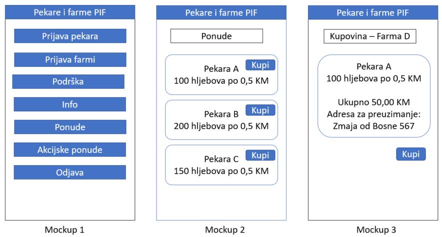 PIF_pekare_i_farme_mockups.PNG