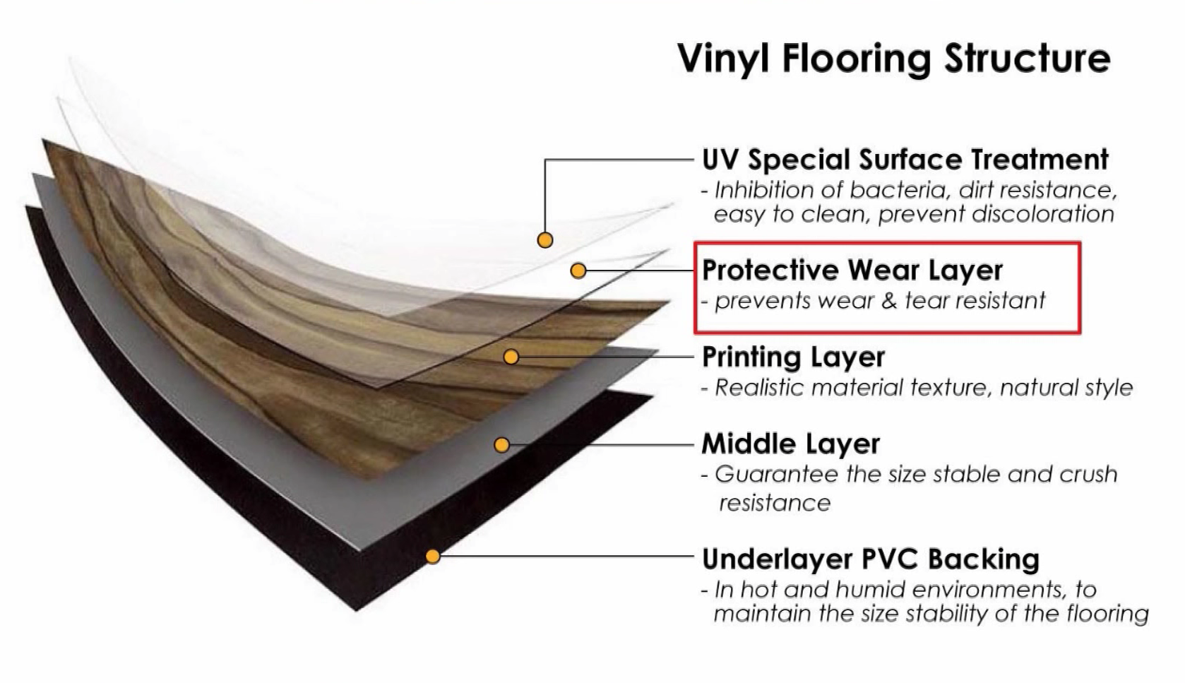 Vinyl Flooring What You Need To Know Hunker