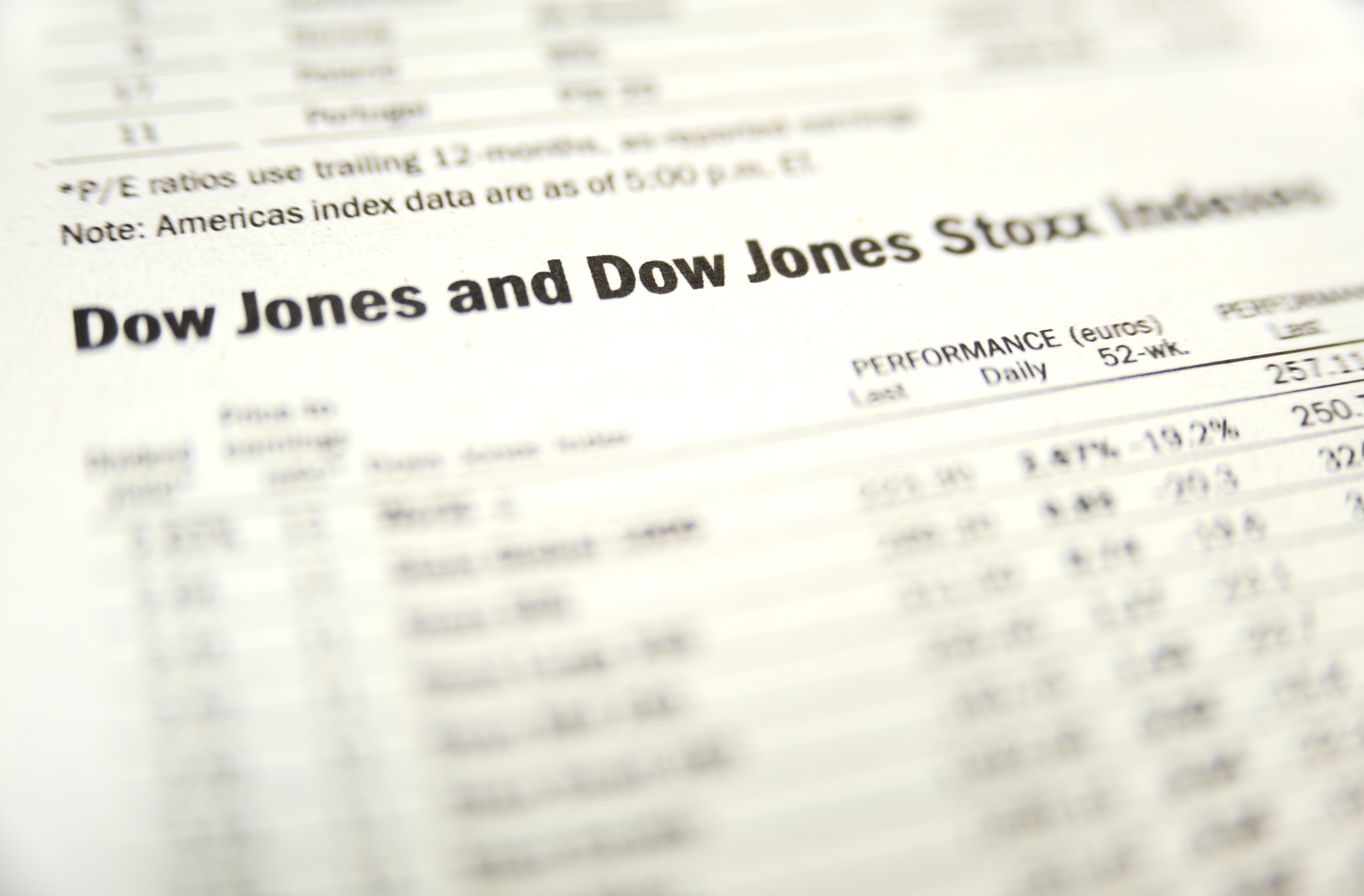 How to Predict Market Conditions With the Dow Jones