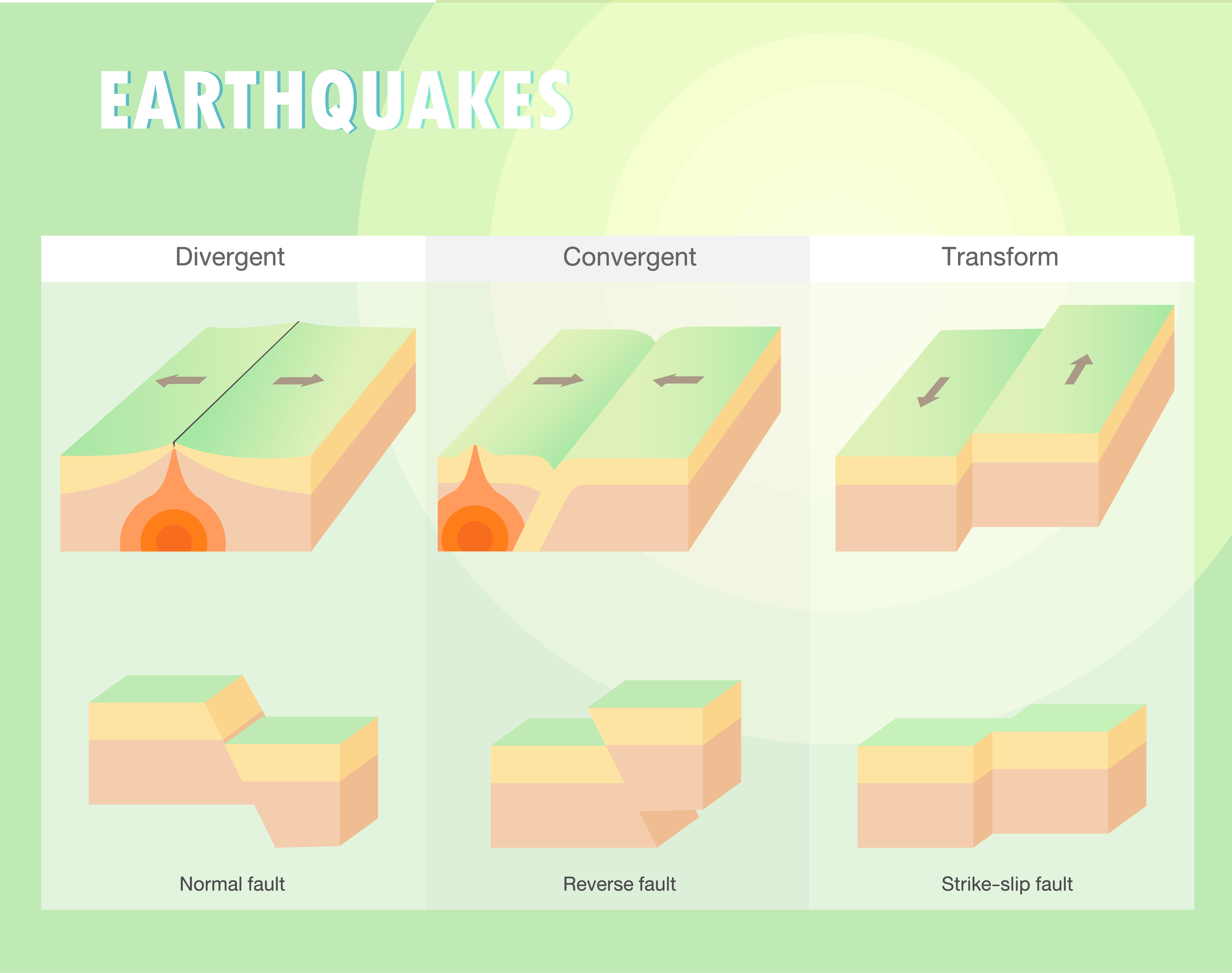 Definition Of Tectonic Plates For Kids