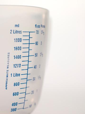 Metric System Abbreviations