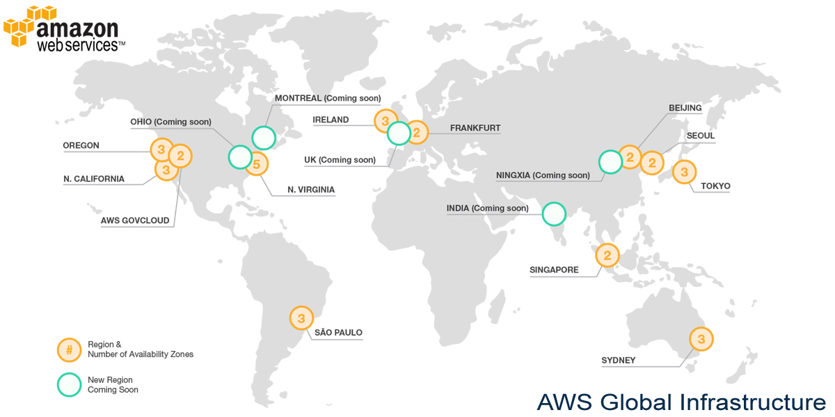 Multi region aws architecture considerations gumiabroncs Gallery