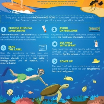 Help Us Improve The Coral Reefs By Banning The Use Of Oxybenzone In Sunscreens & Cosmetics In Hawaii