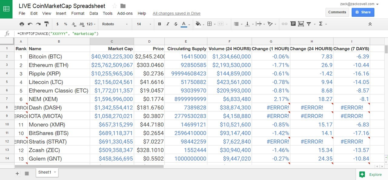 Cryptocurrency Market Analysis Excel Sheet Bitcoin And