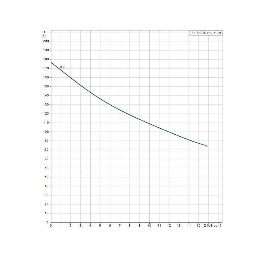 Grundfos_97855083_Graph_HR.jpg