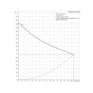Grundfos_97855073_Graph.jpg