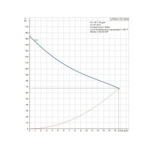 Grundfos_97855073_Graph_HR.jpg