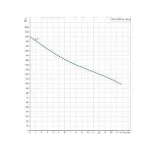 Grundfos_97855088_Graph.jpg