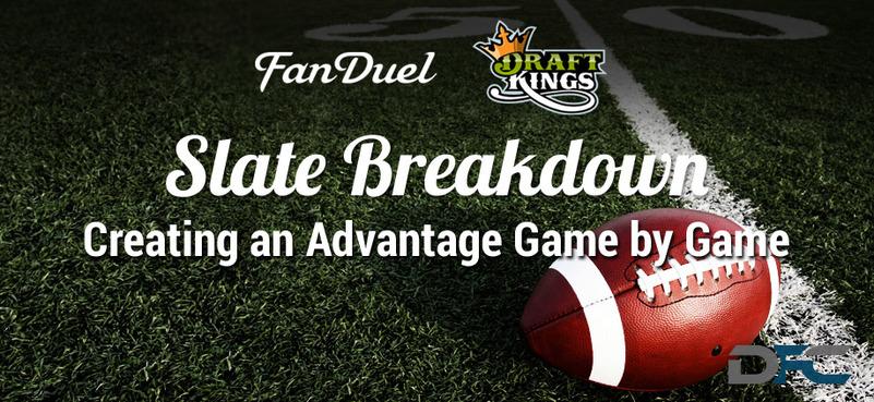 NFL Slate Breakdown: Week 15