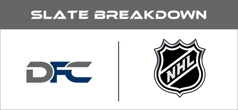 NHL Slate Breakdown: 4-16-16