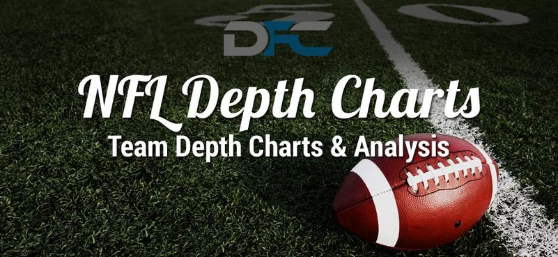 NFL Team Depth Charts