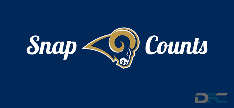 Los Angeles Rams Snap Counts
