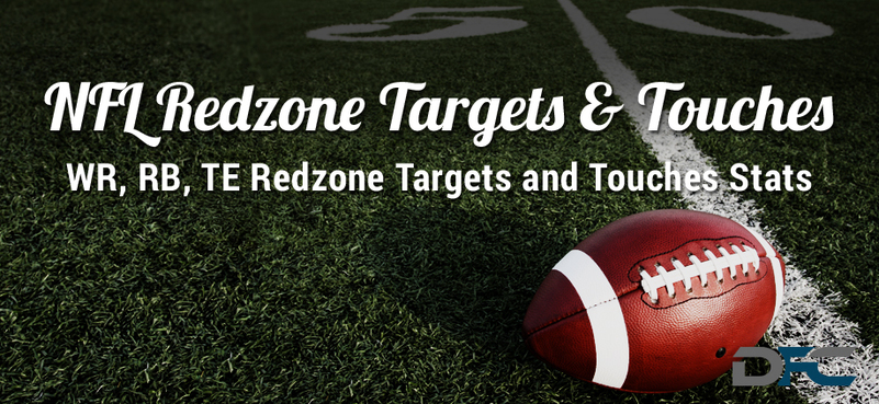 NFL Redzone Targets & Touches