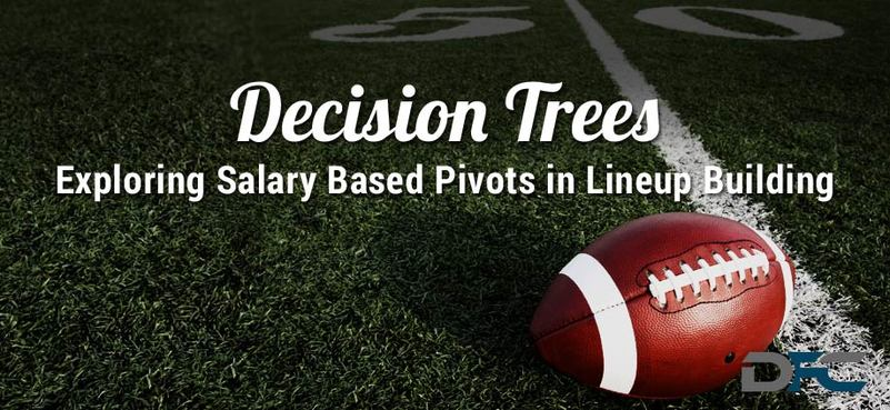 Decision Trees in Lineup Building: NFL Week 9
