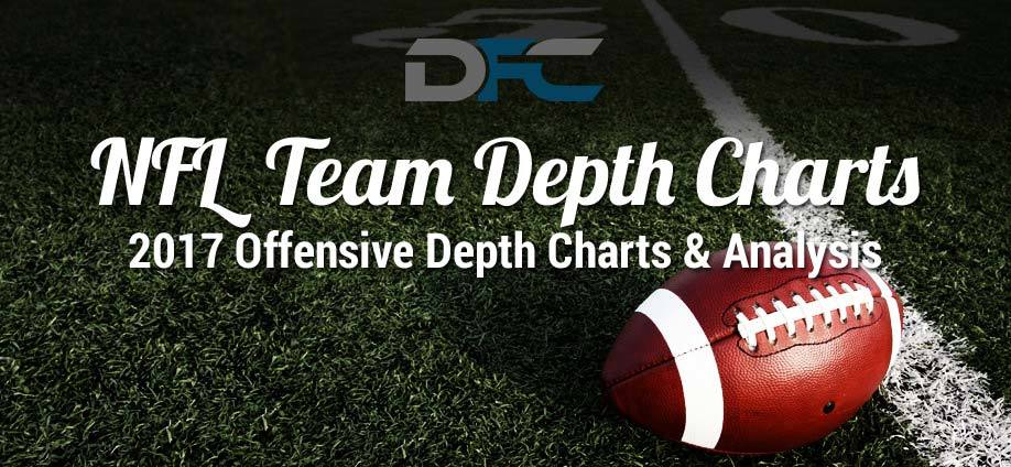photo regarding Printable Nfl Depth Charts named 2017 NFL Workers Detail Charts, 2017 NFL Detail Charts
