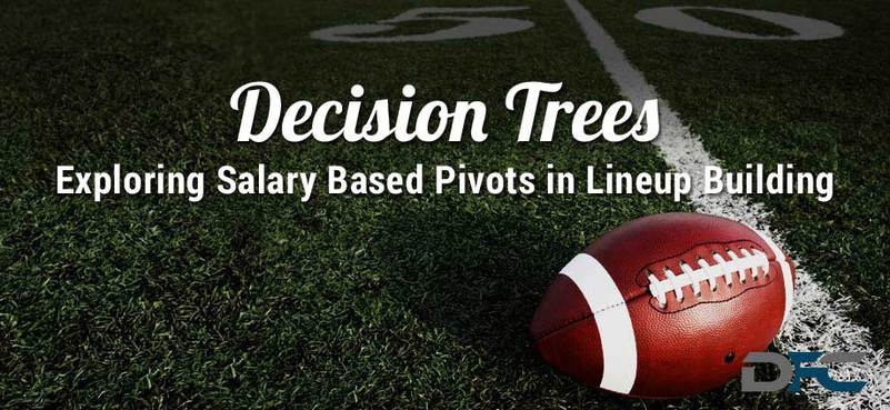 Decision Trees in Lineup Building: NFL Week 17