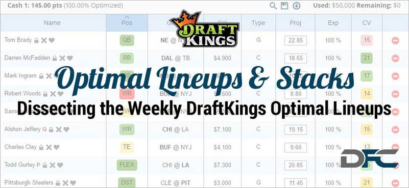 NFL Week 16: DraftKings Optimal Lineups & Stacks