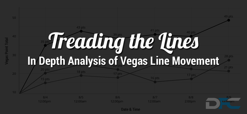 Treading The Lines: Week 4