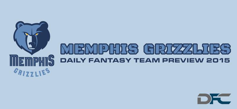 Memphis Grizzlies Fantasy Team Preview