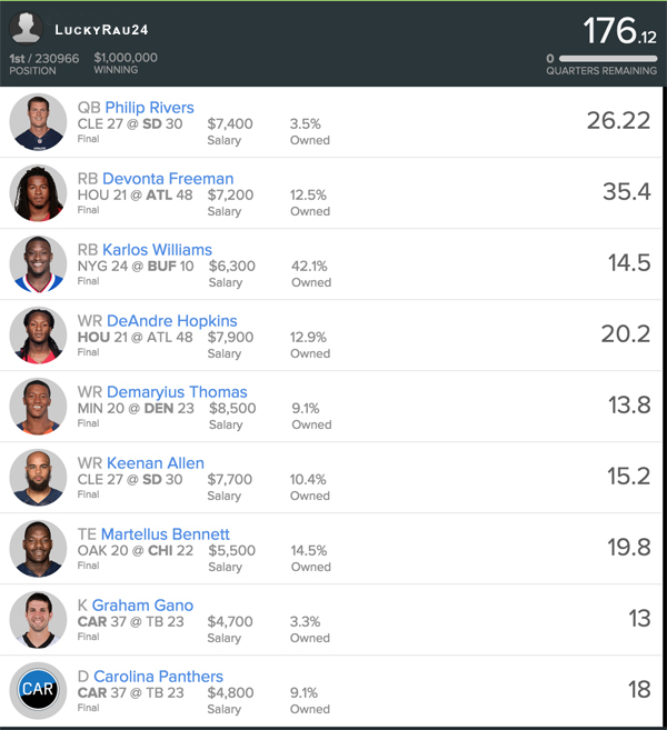 How to win money on draftkings nba lineup