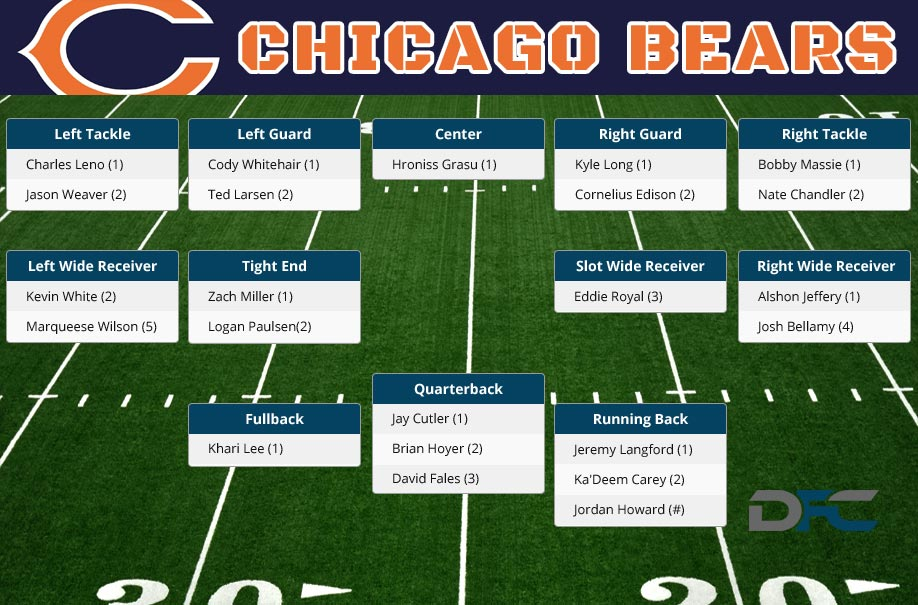 Chicago Bears Depth Chart
