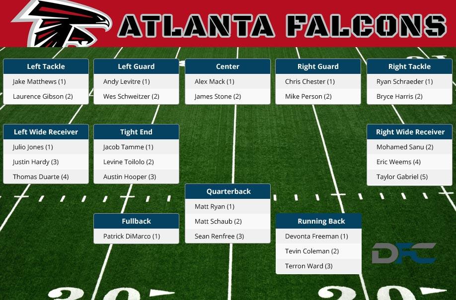 Atlanta Falcons Depth Chart