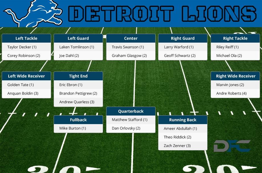 Detroit Lions Depth Chart 2016 Lions Depth Chart