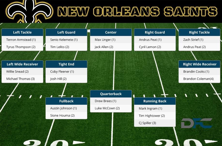 New Orleans Saints Depth Chart