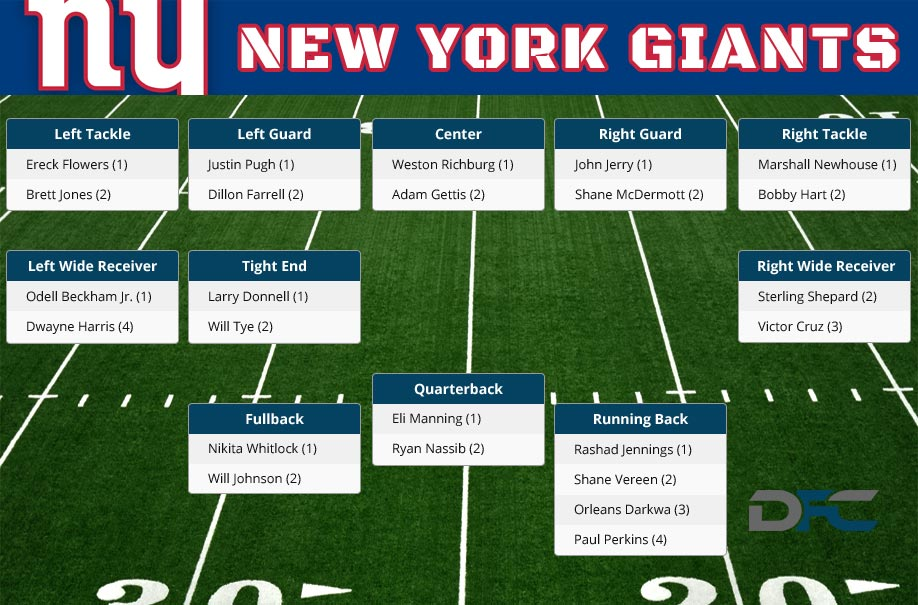 Giants Depth Chart