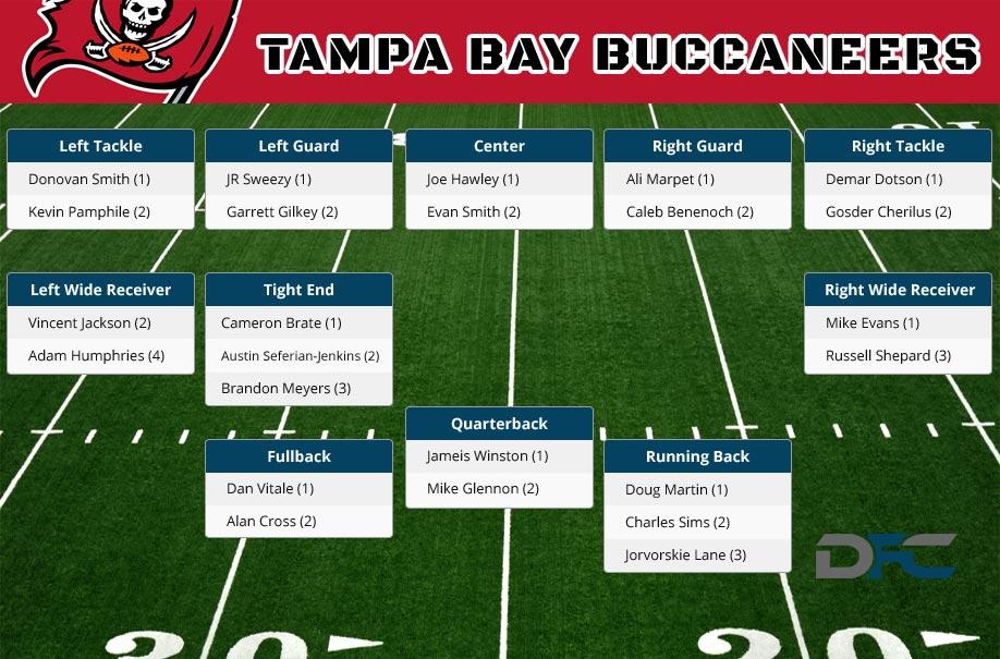 Tampa bay buccaneers depth chart 2016 buccaneers depth chart
