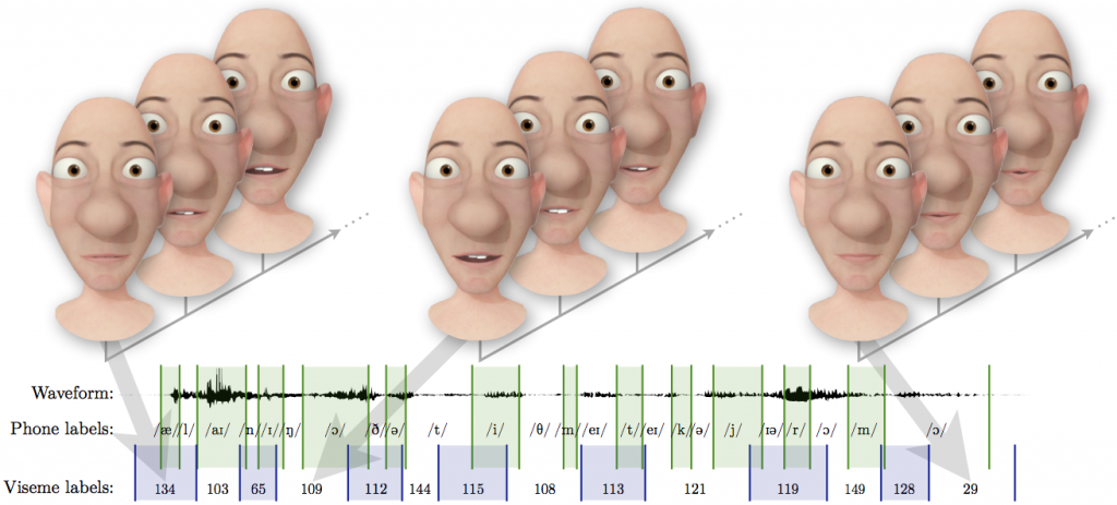 Dynamic Units of Visual Speech-Image