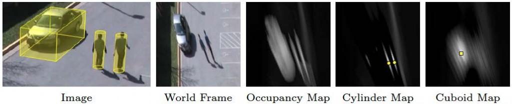 Monocular Object Detection Using 3D Geometric Primitives-Image