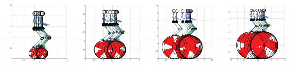 Ball Walker- A Case Study of Humanoid Robot Locomotion in Non-stationary Environments-Image