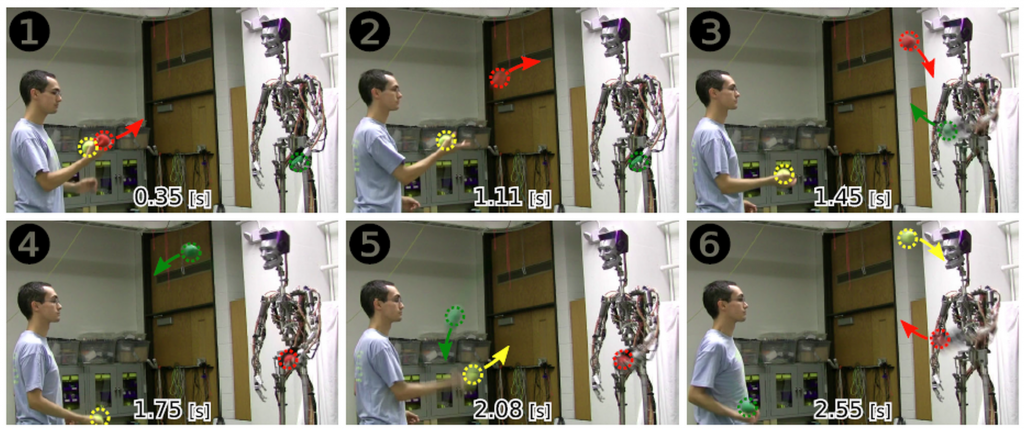 Playing Catch and Juggling with a Humanoid Robot-Image