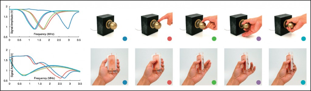 Touché- Enhancing Touch Interaction on Humans, Screens, Liquids, and Everyday Objects-Image