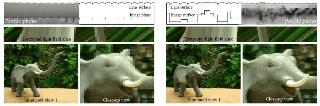 Content-Adaptive Lenticular Prints-Image