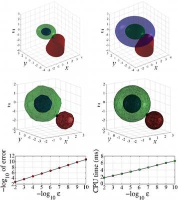 An Efficient Algorithm for a Generalized Distance Measure-Image