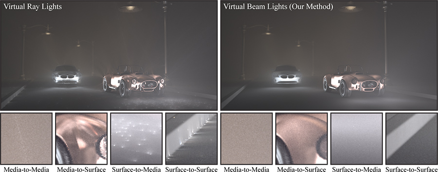 Progressive Virtual Beam Lights-Image