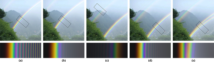Physically-based Simulation of Rainbows-Image