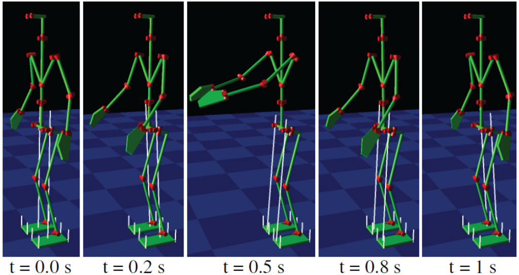 Automatic Task-Specific Model Reduction for Humanoid Robots-Image