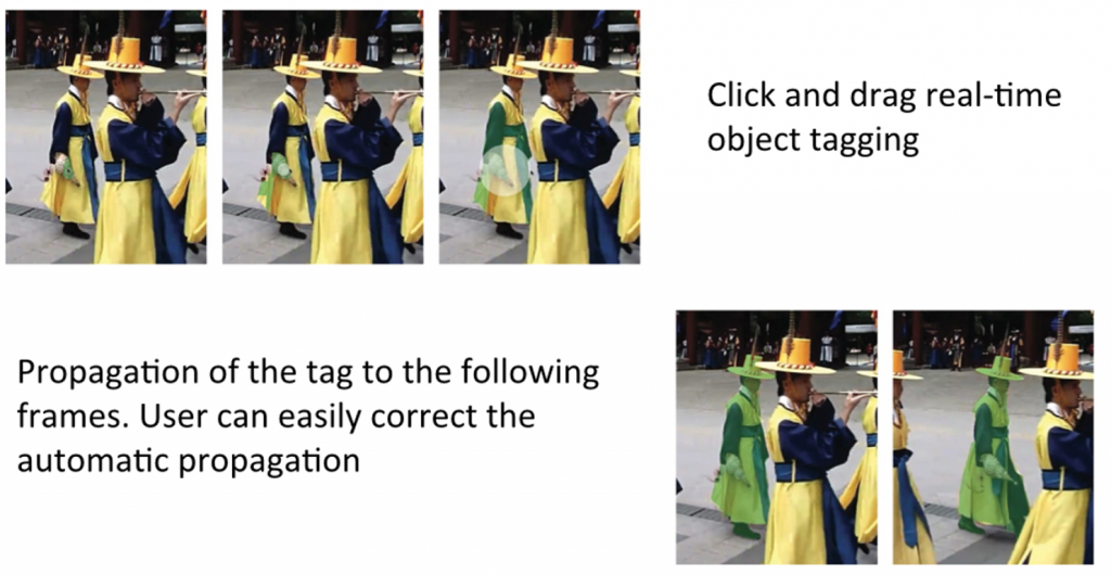 Semi-Automatic Video Object Segmentation by Advanced Manipulation of Segmentation Hierarchies-Image