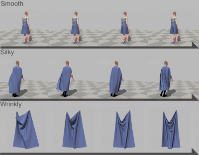 A Perceptual Control Space for Garment Simulation-Image