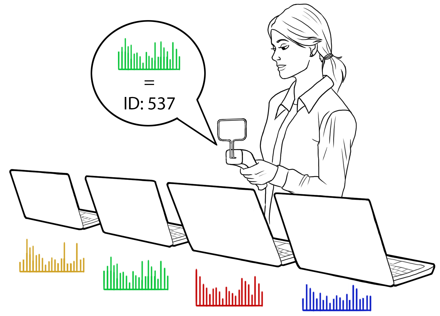 EM-ID- Tag-less Identification of Electrical Devices via Electromagnetic Emissions-Image