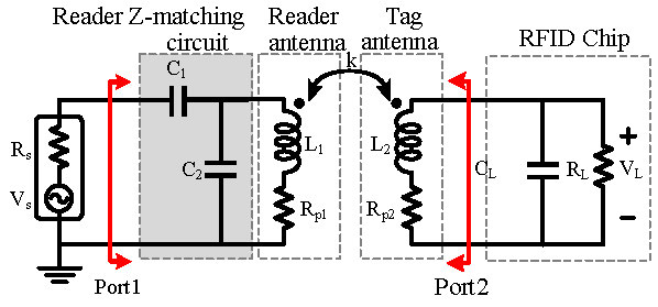 High-Q, Over-Coupled Tuning for Near-Field RFID Systems-Image