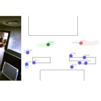 HI Robot- Human Intention-aware Robot Planning for Safe and Efficient Navigation in Crowds-Image