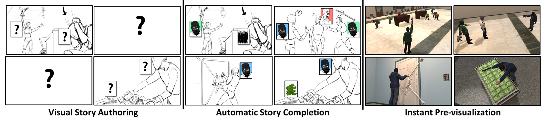 CANVAS- Computer-Assisted Narrative Animation Synthesis-Image